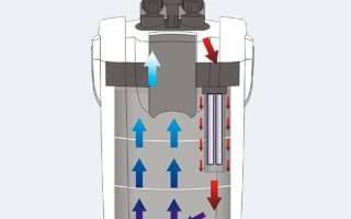 Как сделать внешний фильтр для аквариума?
