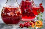 Сделать вино из малинового варенья в домашних